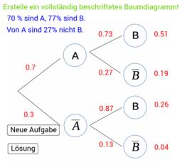 Baumdiagramm üben II