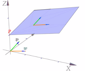 El siguiente objeto que vamos a revisar es el [b]plano[/b]