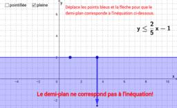 QuizInequation1