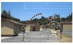 Basketball Dan Myers (Acte 2, Essai #5)
