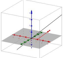 Fortgeschrittene Auswertung von Blasenkammerbildern