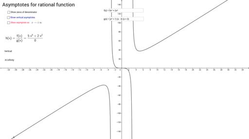 asymptotes for rational function geogebra. Black Bedroom Furniture Sets. Home Design Ideas