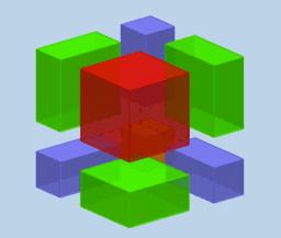 Cuadrado y cubo de un binomio