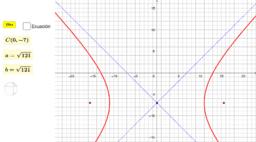 Ecuación de la hipérbola (1)