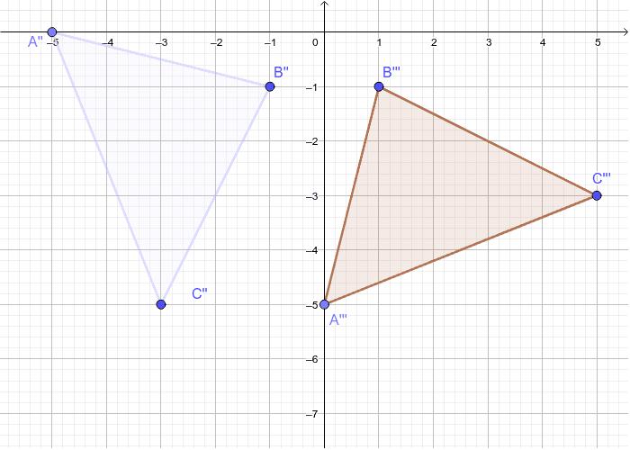 A'''(0,-5) B'''(1,-1) C'''(-5,3) Press Enter to start activity