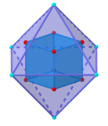 Dualidad Octaedro-Cubo