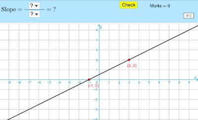 Quiz on Slope (2) 斜率測驗(2)