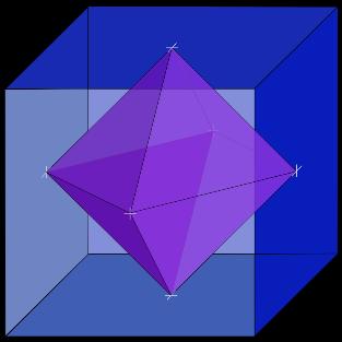 De kubus bezit een merkwaardige eigenschap:<br> Met de middelpunten van zijn zijvlakken kan je een lichaam vormen... en dit is een achtvlak (octaëder), zelf ook een van de platonische lichamen. We noemen de octaëder het duale veelvlak van de kubus. Hoe zit het met de andere Platonische lichamen? We gaan het lijstje af.