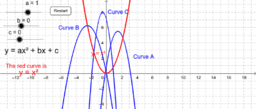 Quadratic curves and Equations Set 4 small
