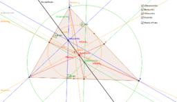 Punts notables i recta d'Euler d'un triangle