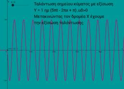 ΤΑΛΑΝΤΩΣΗ-ΚΥΜΑ-Π