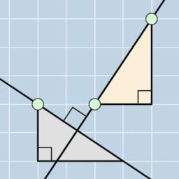 Coordinate & Analytic Geometry