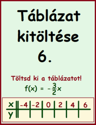 lineáris függvény - táblázat kitöltése 6.