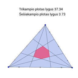 Marion teorema