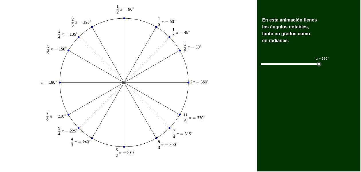 Se presenta una animación de Geogebra para ir memorizando los ángulos notables tanto en grados como en radianes. Cuando el deslizador toma valor 360º se nos muestran todos.