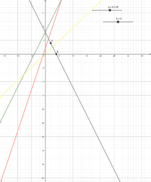Uppgift 1 - Räta linjen