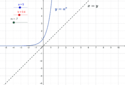Construct Logarithmic Function from Exponential Function