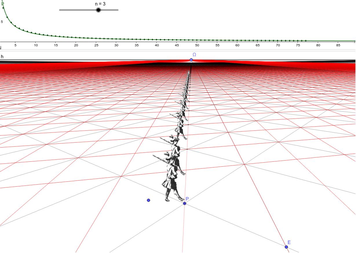 """Le dessin en perspective à point de fuite d'un carrelage ressemble à une suite géométrique, l'application itérée d'une homothétie à centre et raison fixée. Mais ce n'est pas la même chose. Ici, on compare 4 suites de points, associée chacune à une directi Tapez """"Entrée"""" pour démarrer l'activité"""