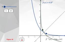 Función Logarítmica : comparación