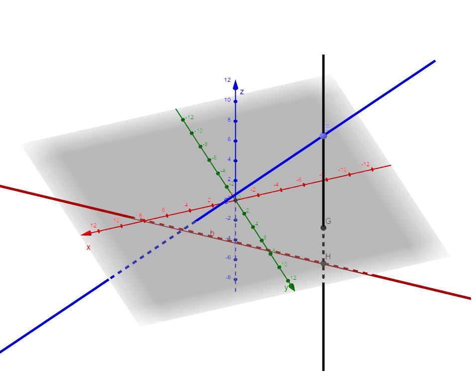 (Lambacher Schweizer 12 - S. 127 A9) Der Punkt E lässt sich entlang der blauen Geraden verschieben.