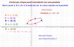 Conica per cinque punti coincidente con una parabola.