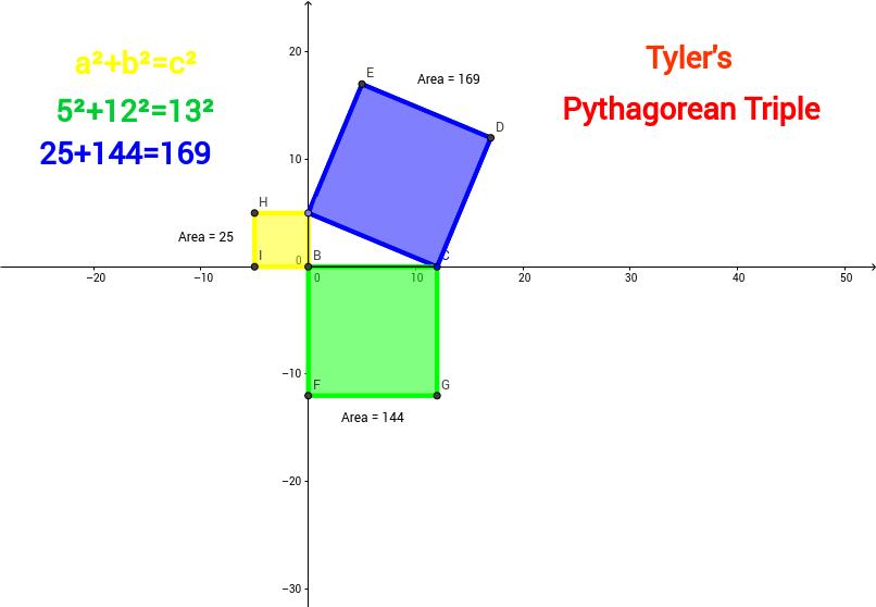 Tyler's Pythagorean Triple