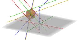 Geometría en el espacio.