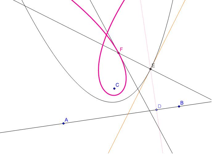 The Tschirnhausen cubic