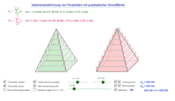 Pyramidenvolumen 1