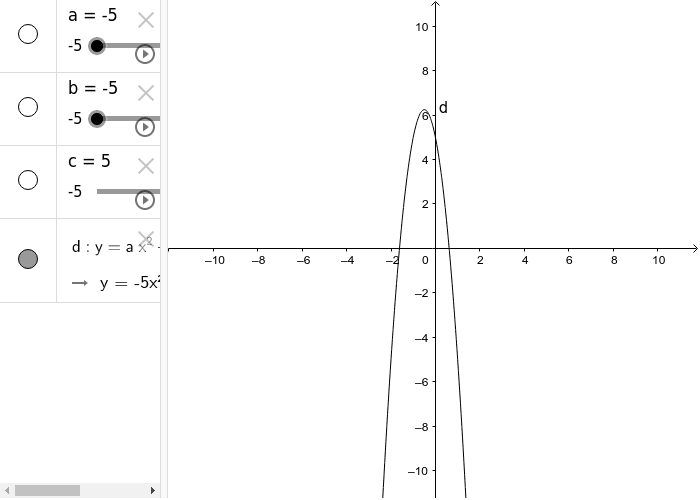 What affect does changing a, b and c have on the graph of y=ax^2 +bx +c Press Enter to start activity