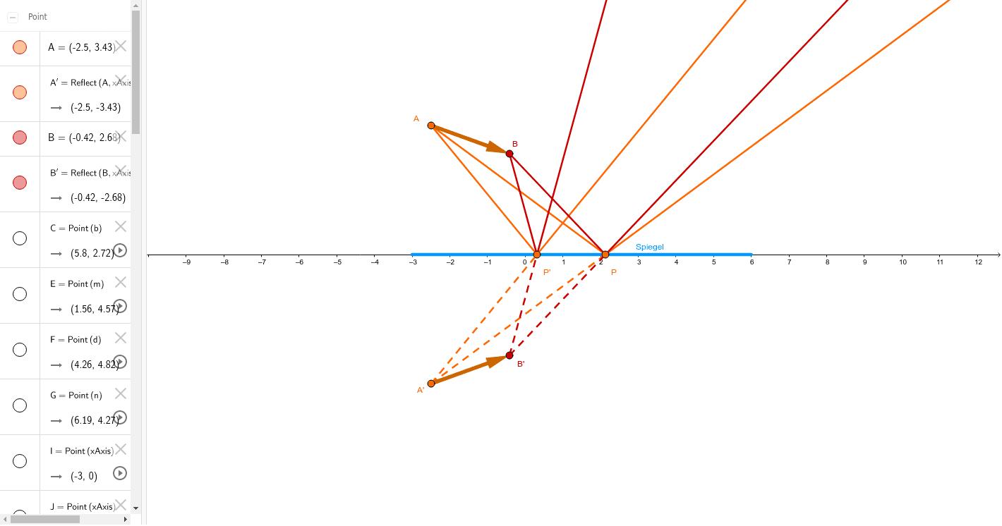 2-3-3 Bild am Planspiegel