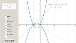 Egyenletek ekvivalens és nem ekvivalens átalakításai