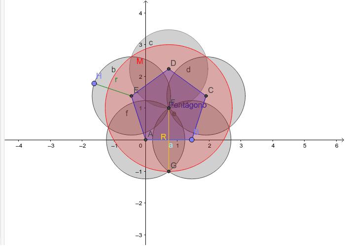 Exploración Matemática 1 (R=2) Press Enter to start activity