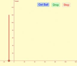 Bouncing Ball Problem