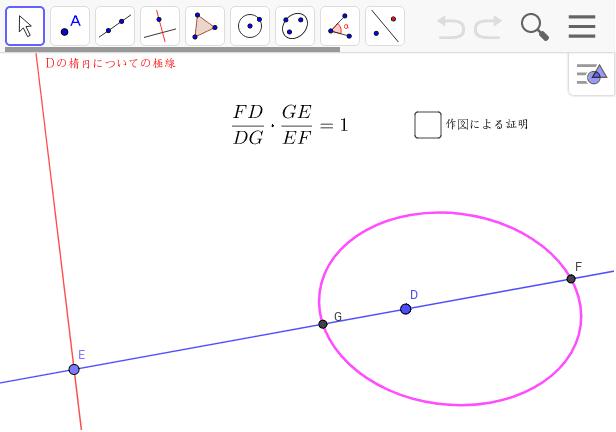 楕円の調和点列