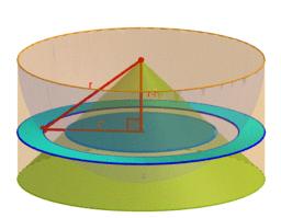 Principio de Cavalieri. Volumen de la esfera