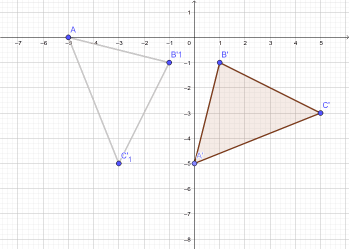 A'(-5,0)B'(-1,-1)C'(-3,-5) Press Enter to start activity