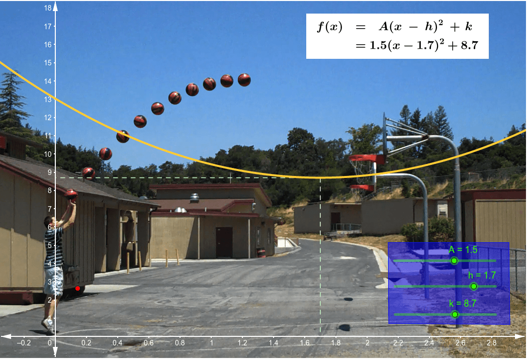 Now use the sliders to draw a quadratic through the basketballs.