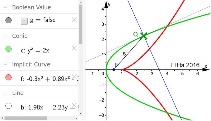 Bewege Q mit den Pfeiltasten, die Neil'sche Parabel ist die Evolute der grünen Parabel Drücke die Eingabetaste um die Aktivität zu starten