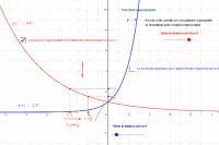 esponenziale3