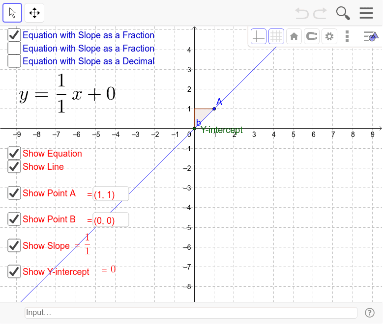 In the applet below, graph the line y=3/4x - 5