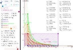 Vratné změny stavu ideálního plynu v p-v a T-s diagramu