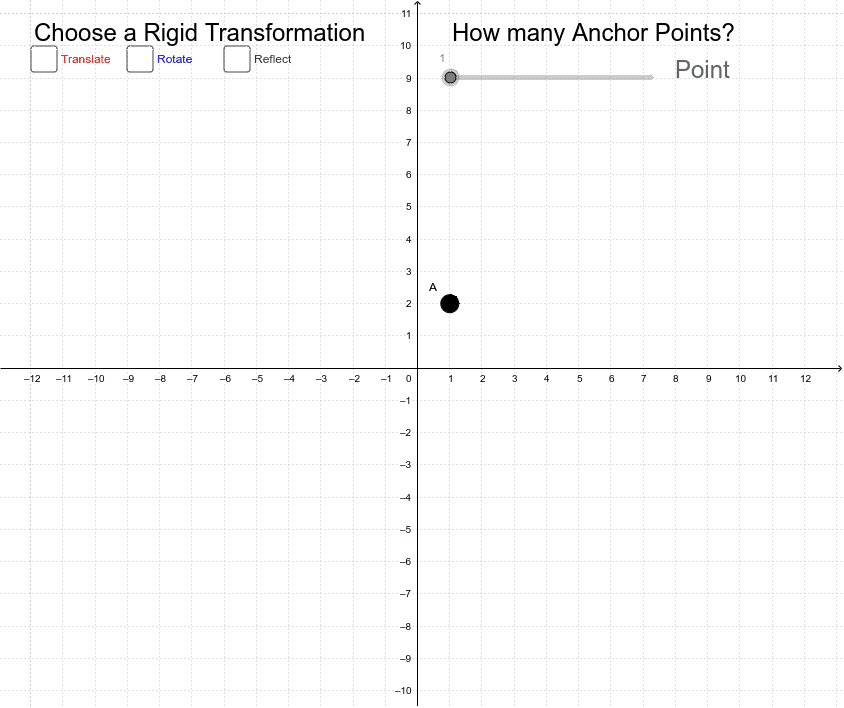 Move the slider so that you have 3 anchor points to form a triangle.  Then perform the transformations.  What do you observe about the triangle you created as it is transformed? Press Enter to start activity