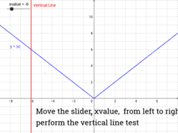 ACCESS Vertical Line Test