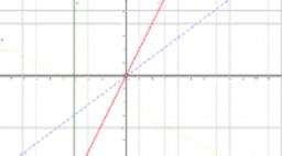 Lineaarfunktsioon 3