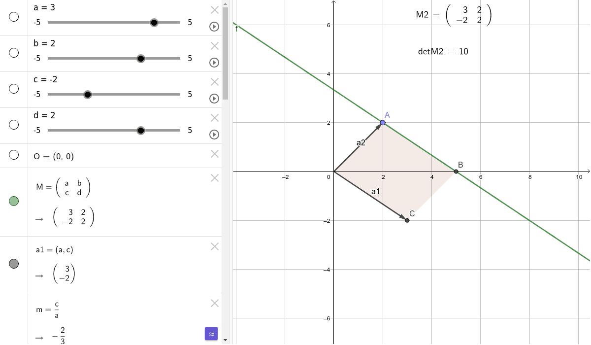 Area properties of determinatns
