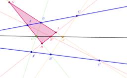 Demostració teorema de Pappus