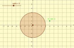 Relación entre puntos y circunferencia