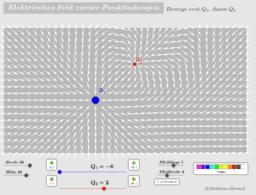 Elektrisches Feld zweier Punktladungen