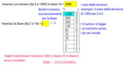 Cambianenti di base: dalla base 10 alla base b.